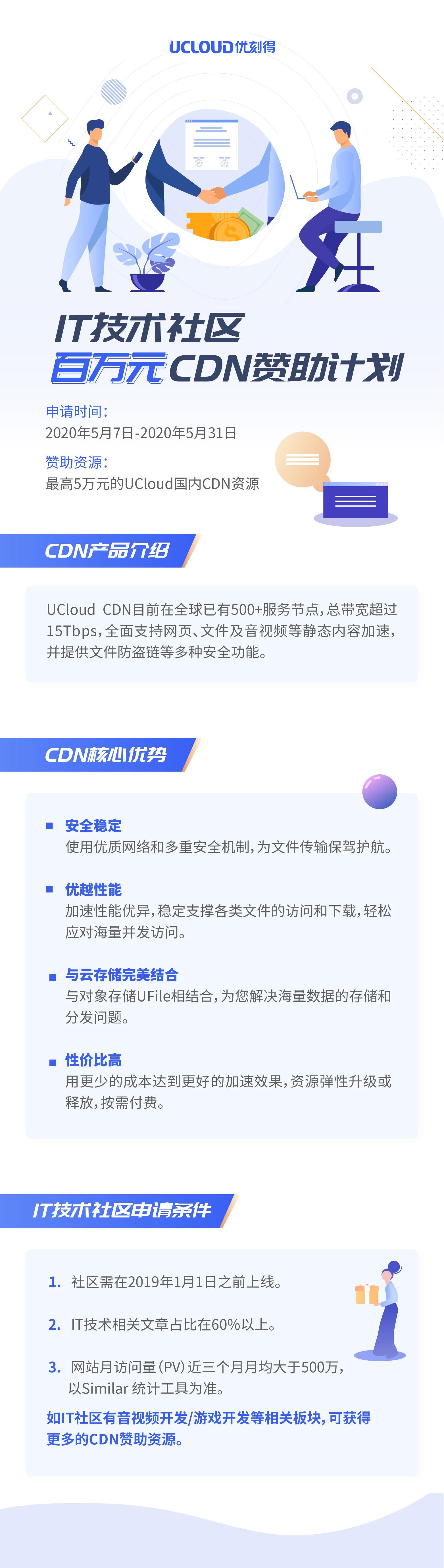 百万元UCDN资源!UCloud优刻得推出IT技术社区赞助计划