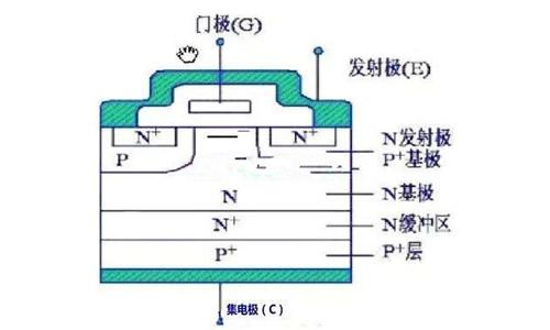 氯化物的检查原理_气流检测器原理图
