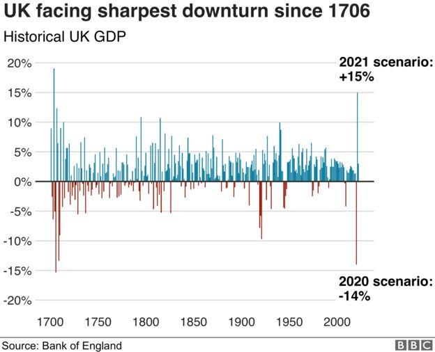 1949年到2021年gdp数据_22省份一季度GDP 湖北增速第一 7省跑赢全国(3)