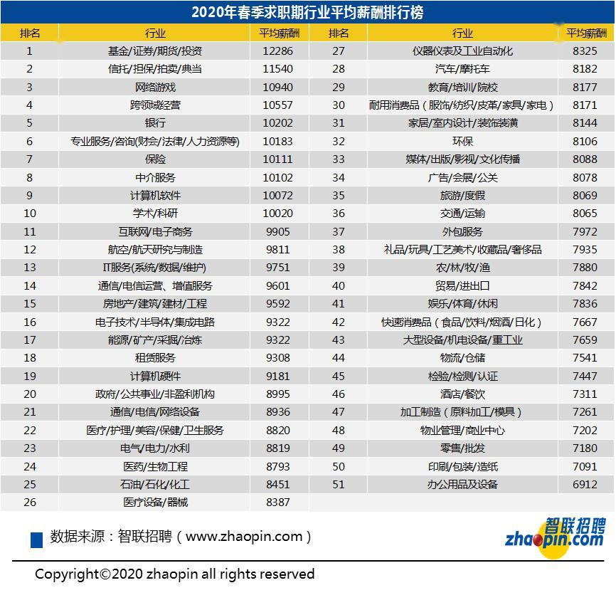 深圳市人均收入_深圳市地图