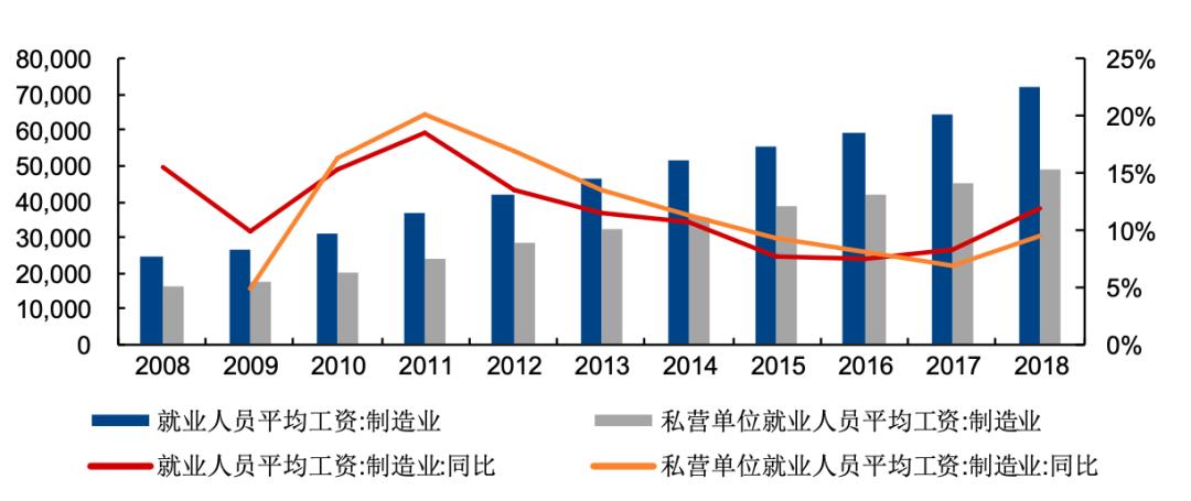 中国人口红利消失_神公式 房价暴涨 经济危机 货币超发