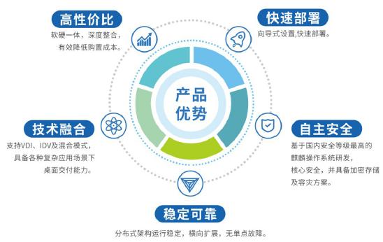 山东xxx公安局警务办公系统云桌面应用案例(图2)