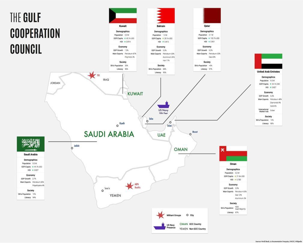 阿联酋人均gdp_阿联酋奢侈品市场概况