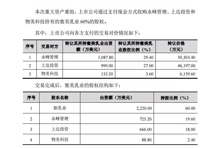 日本乳业品牌回收40万罐问题奶意味着什么?日本乳业品牌回收40万罐问题奶令人震惊