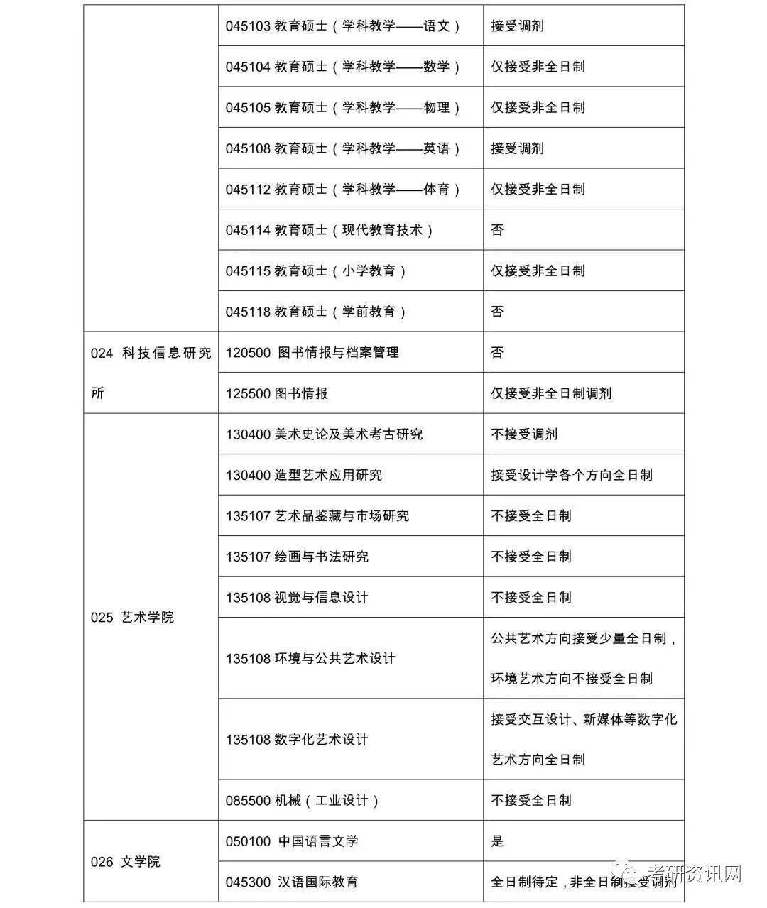 沈阳医学院微信公众号_考研派