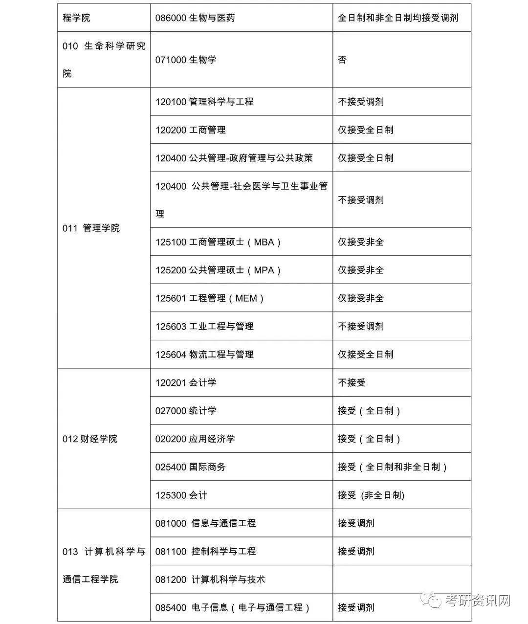 沈阳医学院_院校信息_中国研究生招生信息网