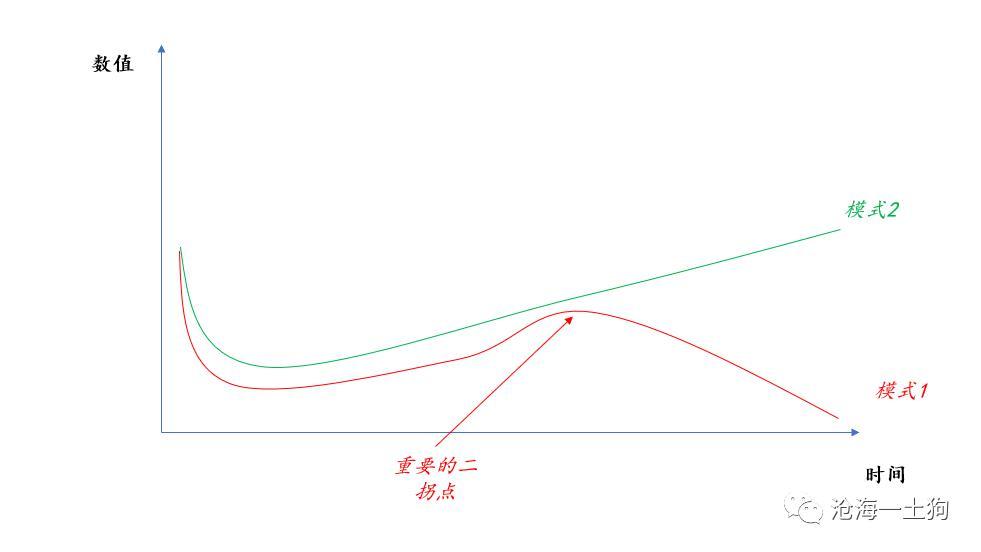 债券的原理_趋势与拐点 债券定价机制的反思