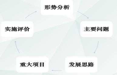 丹阳十四五规划经济总量_十四五规划图片