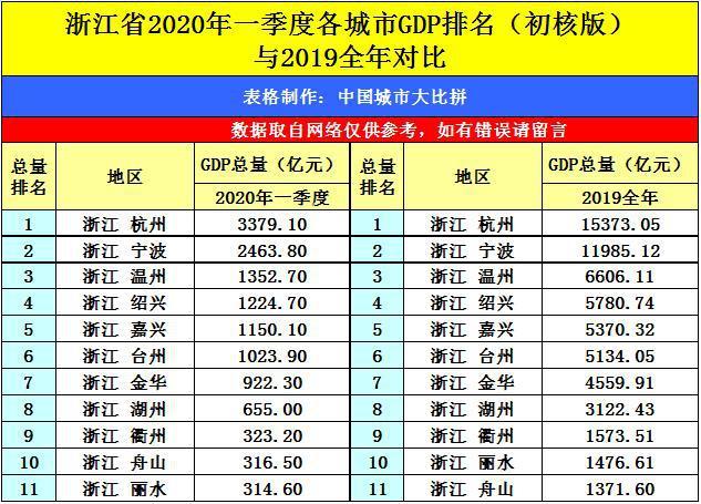 宁波青岛2020gdp_2020年宁波禁摩区域图