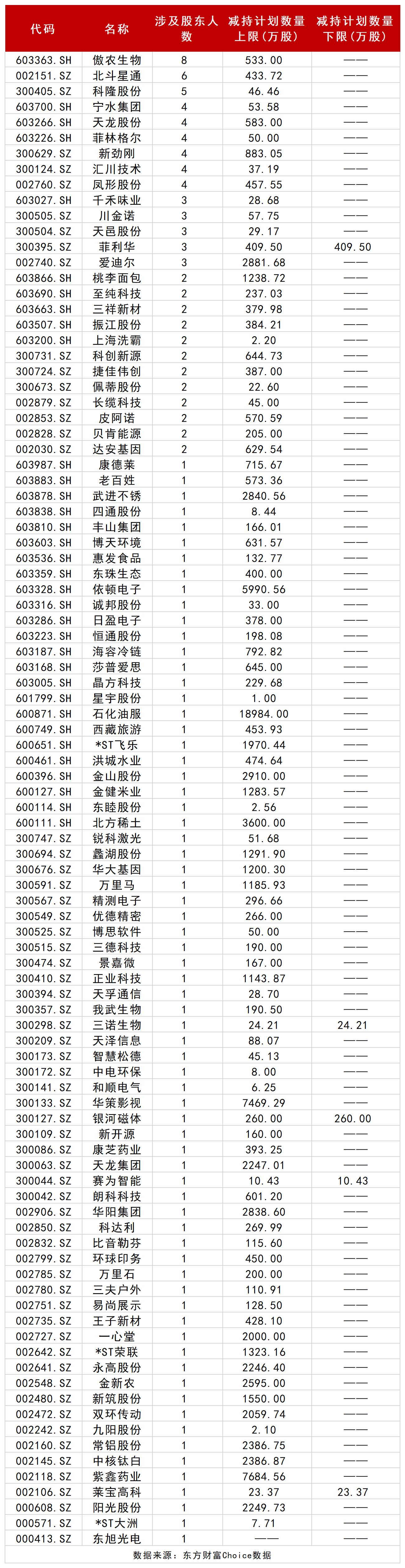 但天广中茂发布公告后不久!金健米业股票