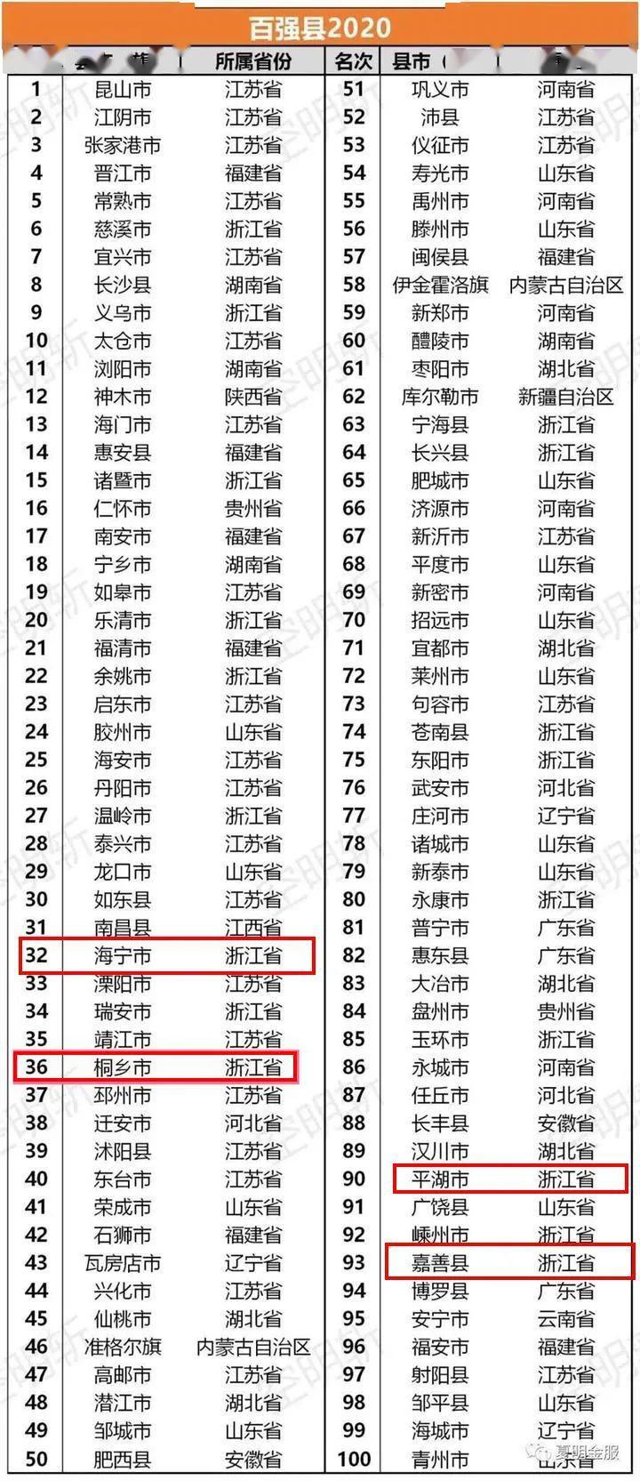 2020年半年gdp排名_中国gdp变化图