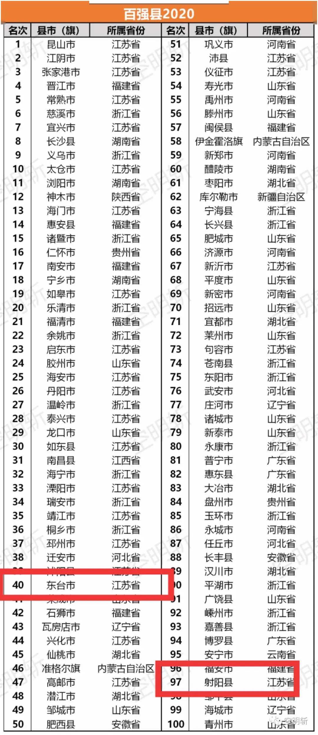 2020年江苏省各市gdp_江苏省县市gdp