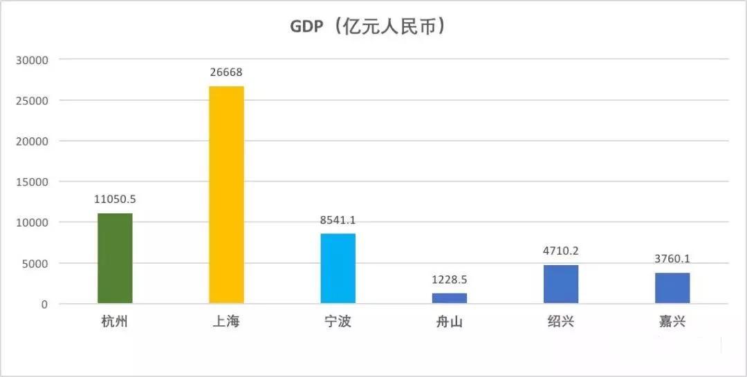 台州GDP不如嘉兴_中国地级市城市品牌榜首发,嘉兴超越一众GDP大市,位居第9