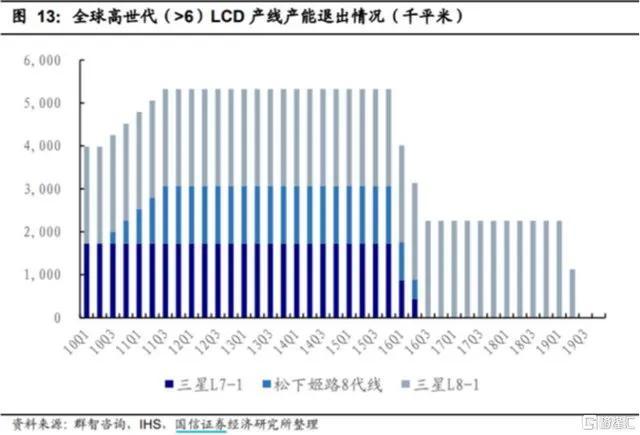 液晶面板排行_液晶面板供不应求价格上涨2021年全球液晶电视面板厂出货排名