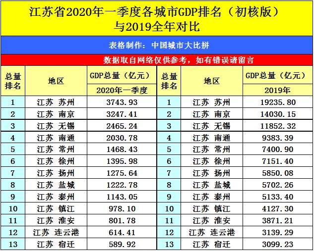 """四川省人均gdp_四川""""吊车尾""""的城市:人均GDP仅有2万多,位居全省倒数第一"""