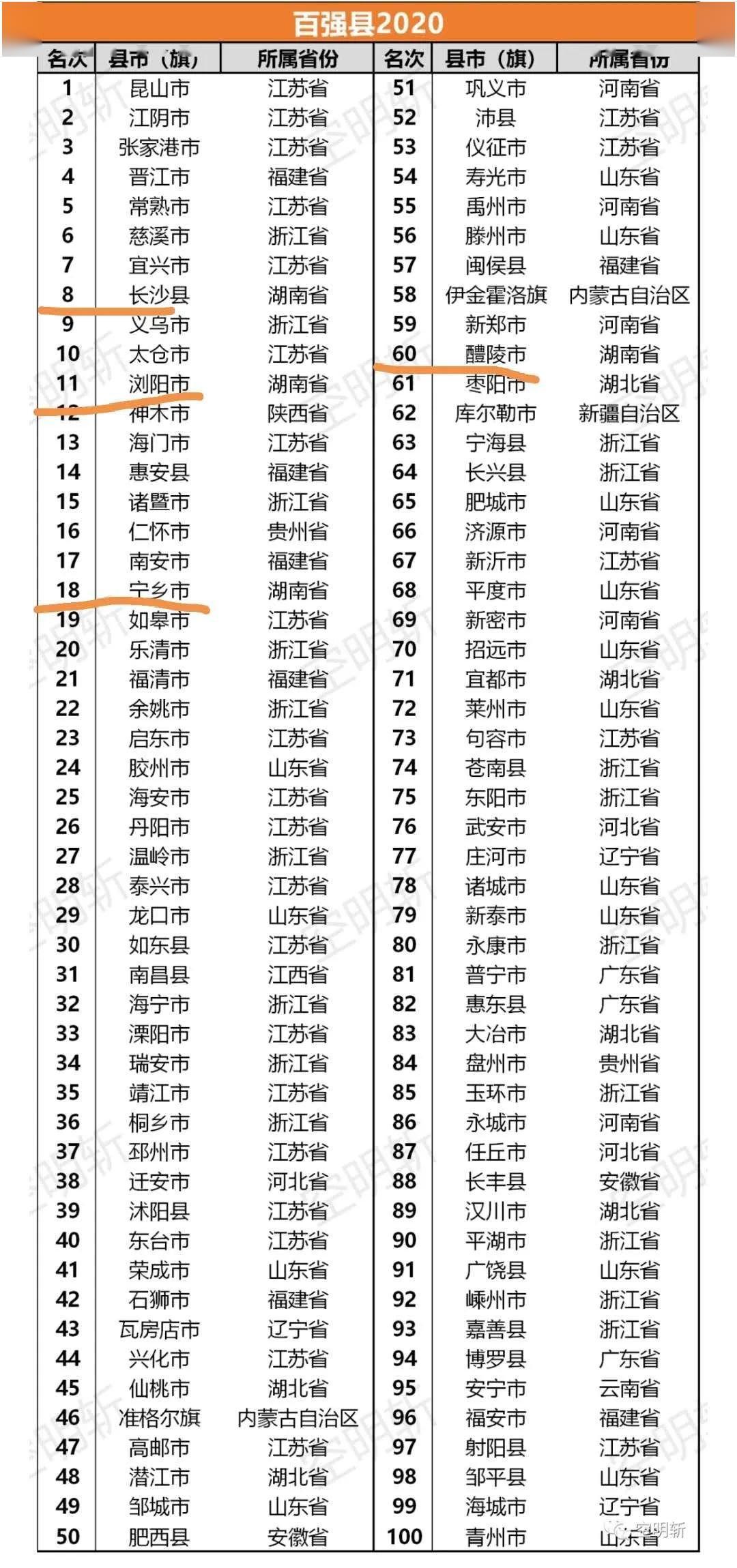 庐江县2020各区gdp_我们中有 10 的人将无人送终