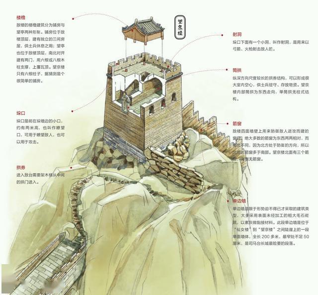 万里长城中国人都知道,但你直到哪里的长城最亮眼吗