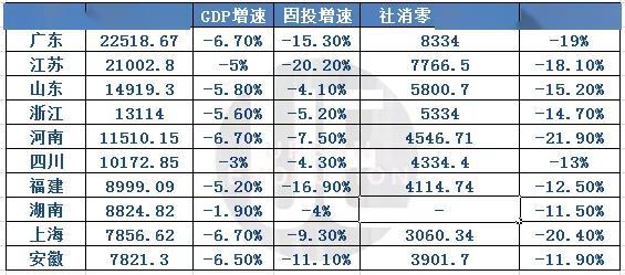 乐山2020年一季度GDP_乐山大佛图片