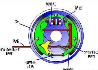 轻型货车鼓式制动器设计机械结构设计模具数控工艺夹具图片