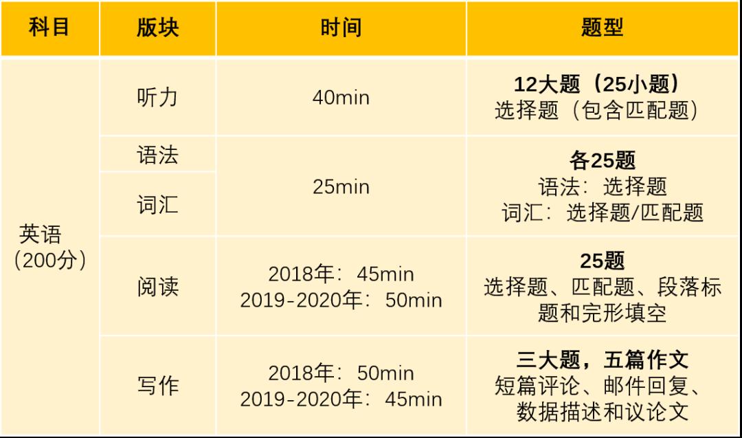 史上最全最新最详细的深圳国际交流学院(深国交)介绍来了!