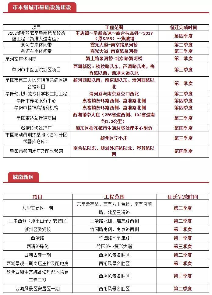 阜阳2020年gdp预估_太马永久参赛号名单出炉