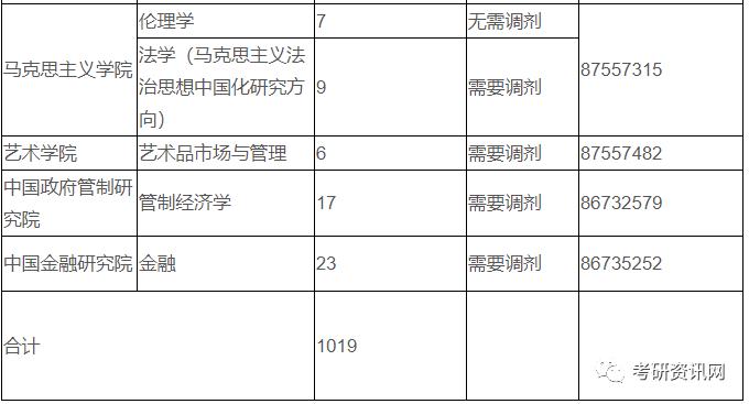 2020年浙江省信息经济总量_2020年浙江省地图