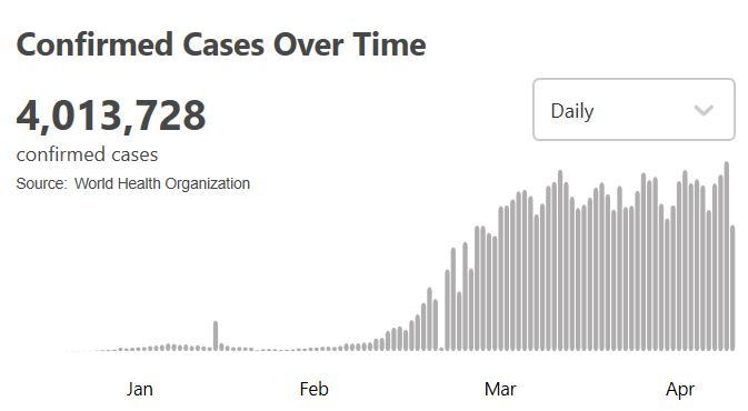 新冠肺炎死亡病例超8万 美国都做了哪些防疫?