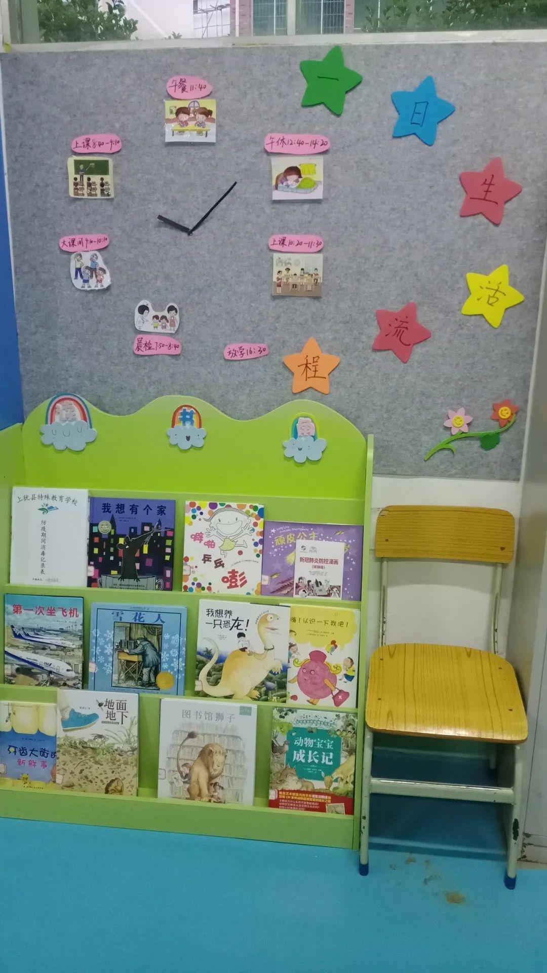 幼儿园评比栏墙饰布置