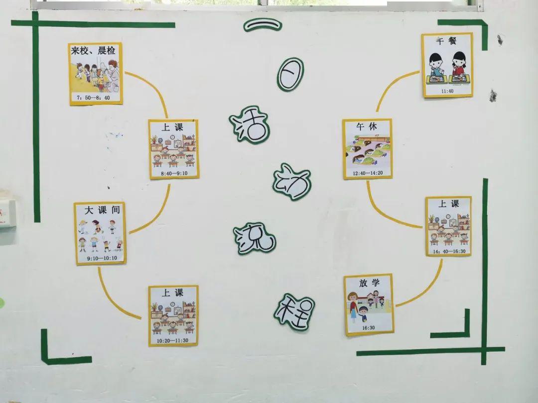 教室评比栏布置图片
