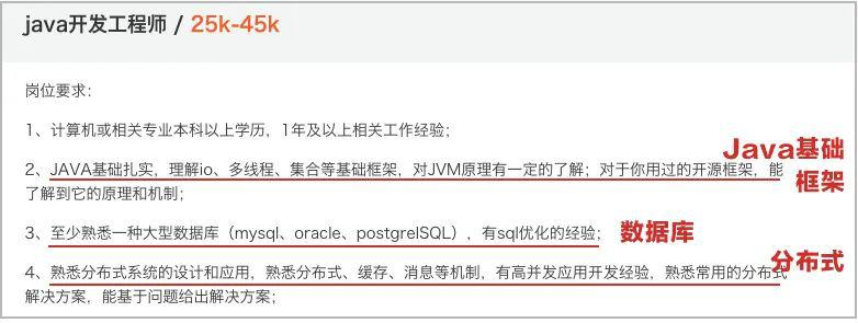 什么公司要Java培训班出身的程序员_www.cnitedu.cn