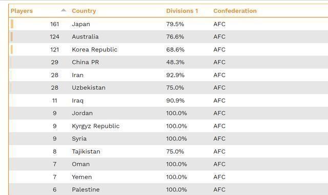 各国足球人口_各国足球人员集体照 看看你都喜欢那些国家