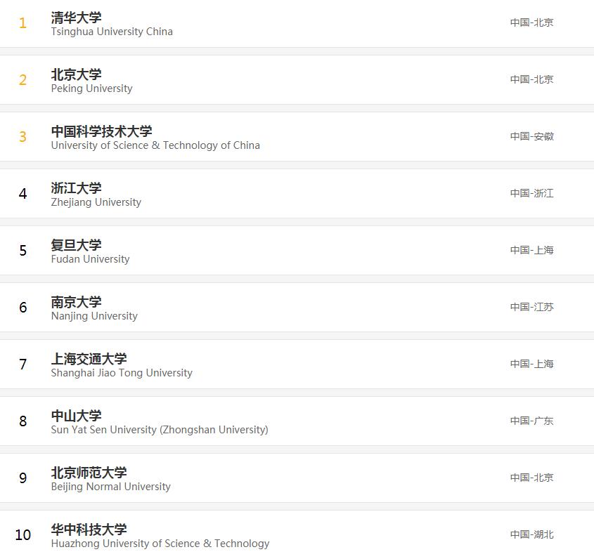 复读机排行榜_2013年中国复读机十大品牌排行榜