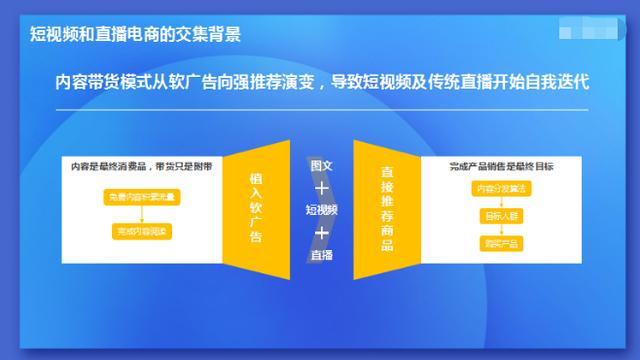 二类电商|短视频电商与直播电商之间的机遇与重构 电商运营 第1张