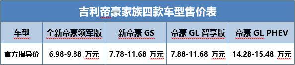 冠军家族进攻全军,帝豪//帝豪GL/帝豪GL PHEV被列入全国第六