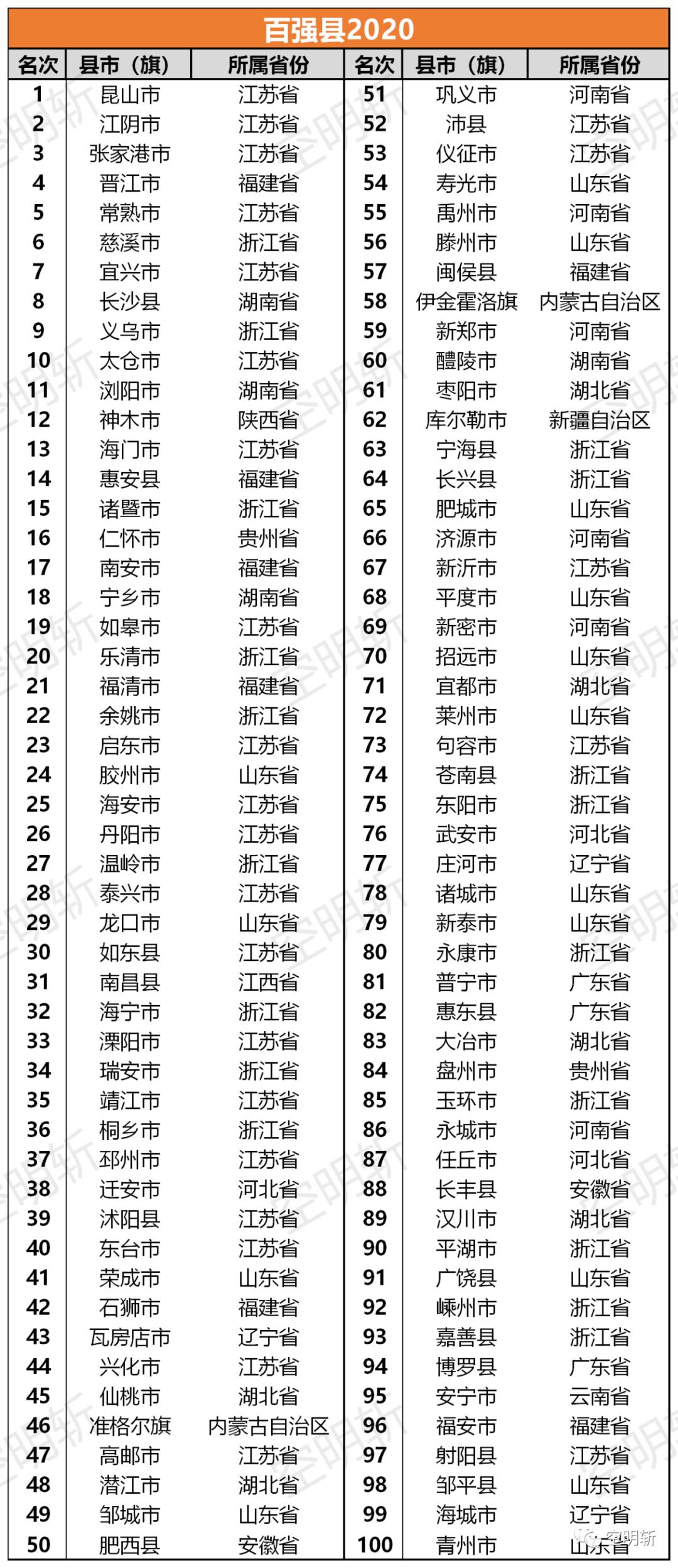 2020年荆州各县城gdp_未来城市 人工浮岛 可避免地震之灾