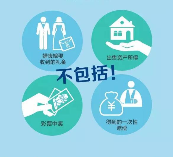 淮安人均可支配收入_人均可支配收入