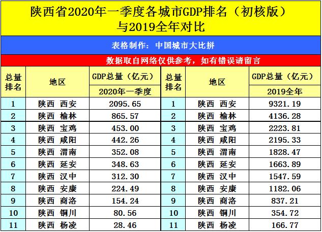 秦朝GDP_商鞅在秦国能成功,吴起在楚国却失败,原因在于这个人
