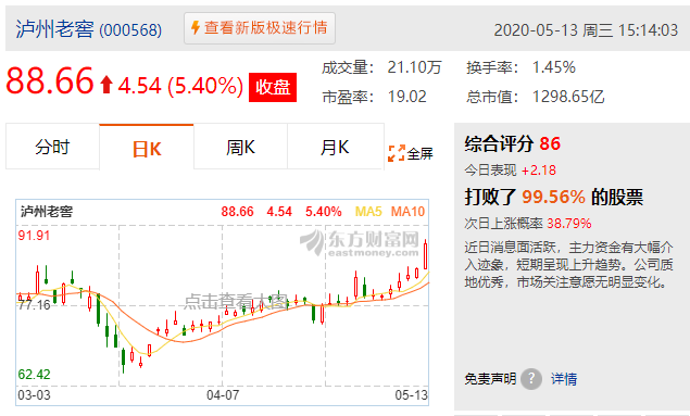 市值比gdp_美国股市的总市值是GDP的166%,日本为120%,中国呢?