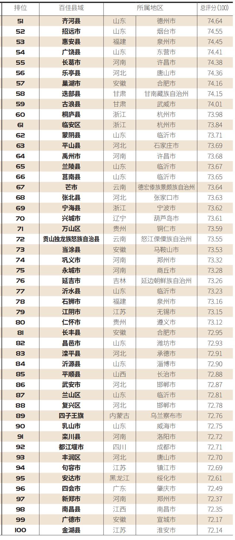 2020年福州五区八县gdp_福州五区八县是哪几个(2)