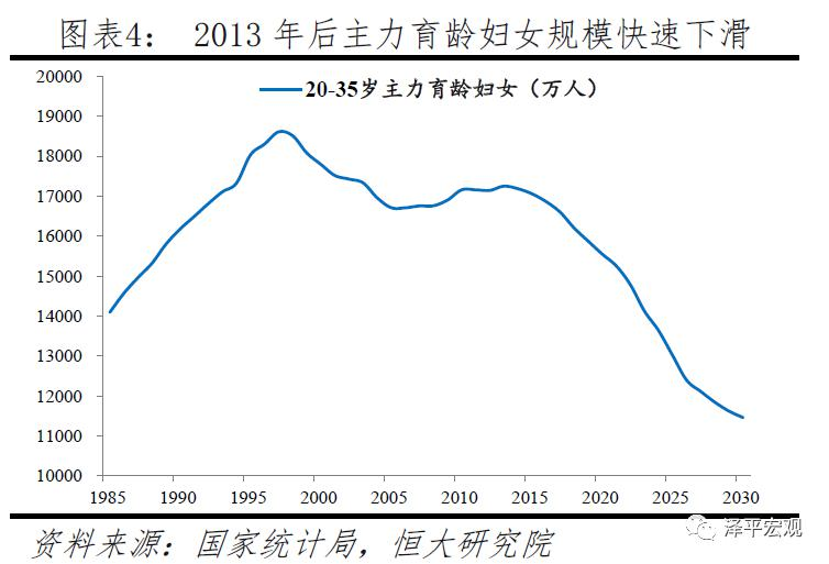 中国人口在下降吗_十张图了解2021年中国人口发展现状与趋势 全面放开和鼓励