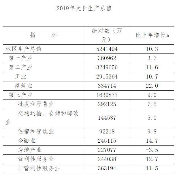 安徽各县市gdp和人口最新_2018年安徽省各城市GDP,市区GDP,县域GDP数据出炉 怀远县跌出前十