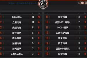 长春亚泰足球俱乐部董事长刘玉明辞世曾率队夺中超冠军