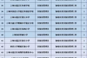 【就业】嘉定区教育系统招233人,8月23、24日报名!