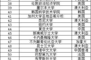 【有钱有闲有尊严:深圳龙华30万年薪延揽中小学教师!】
