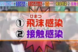 只因没洗手一家六口全感染,日本这个硬核实验,告诉我们为什么勤洗手很重要