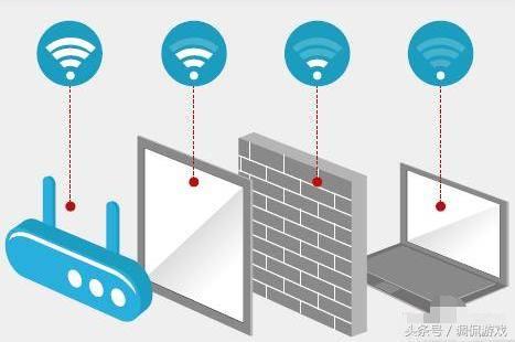 人均 带宽_系统带宽利用率比较