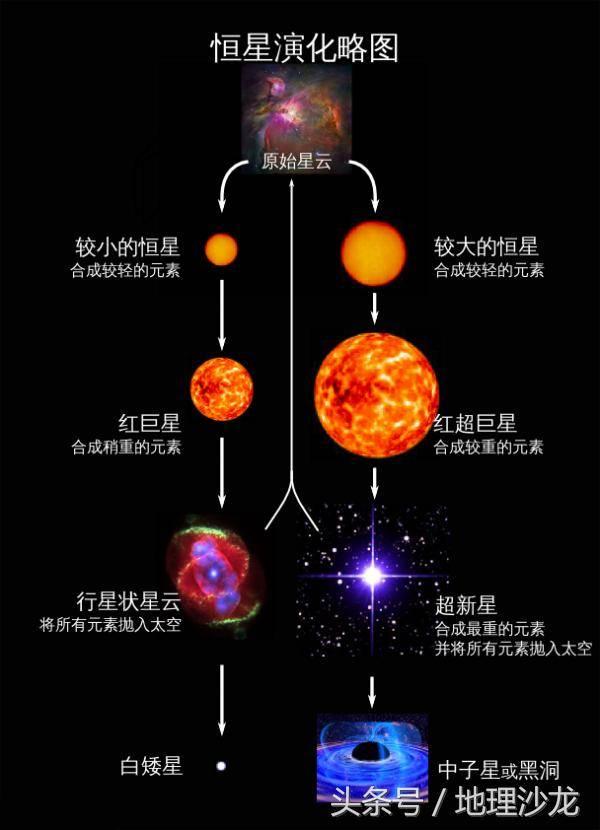 恒星变频器接线图