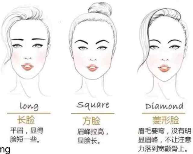 不同脸型眉毛的画法!图片