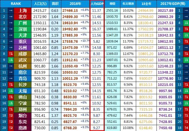 中国近几年经济总量数据_中国近几年经济趋势图