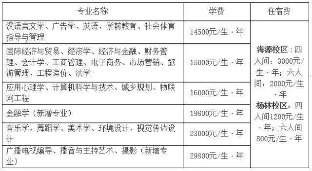 http://www.kmshsm.com/tiyuhuodong/68961.html